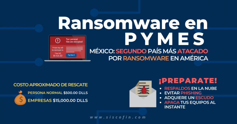 RANSOMWARE EN MEXICO PYMES CONTPAQi