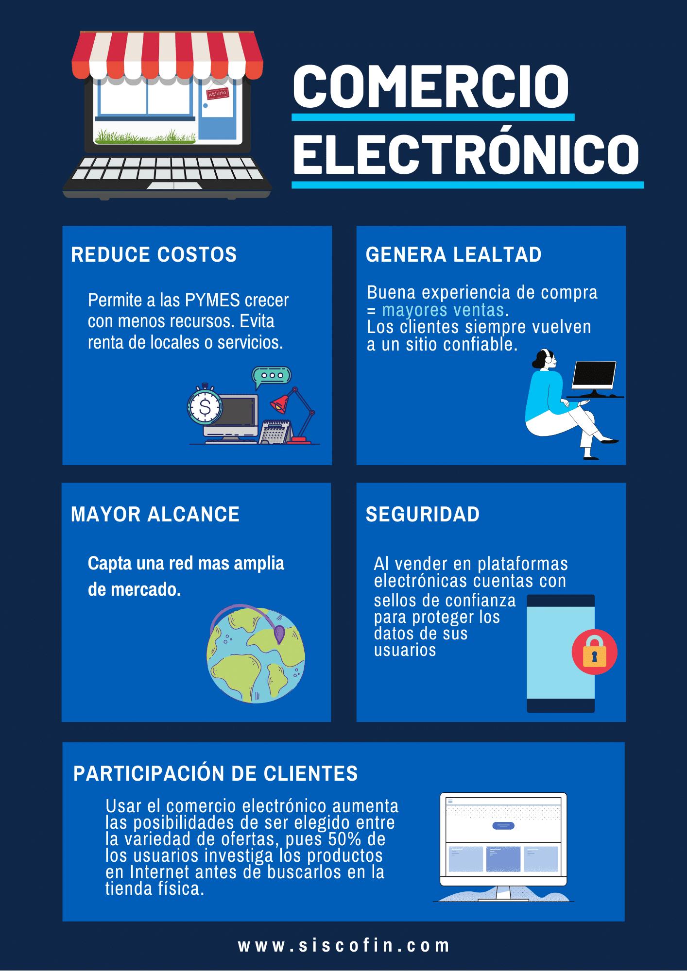 Comercio Electrónico Beneficios PYMES Tienda en Línea WOPEN CONTPAQi